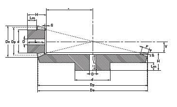 kegelr der typ a 1 3 deutsch. Black Bedroom Furniture Sets. Home Design Ideas