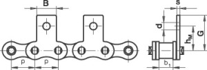 roller chain attachment m1.1