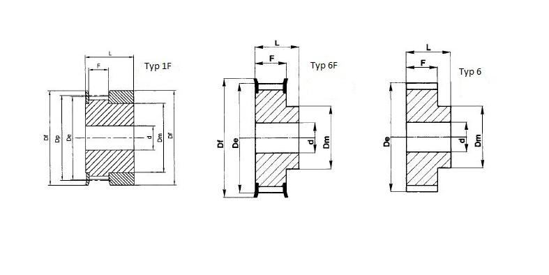 1pc HTD 3M Zahnriemenscheibe 40T 16 mm Riemenbreite 6//8//10//12//14//15//16//17//20 mm Bore 40Teeth Gezahnte Riemenscheibe Aluminium Zeitsteuerrad Pulley Gr/ö/ße : 6mm WNJ-TOOL